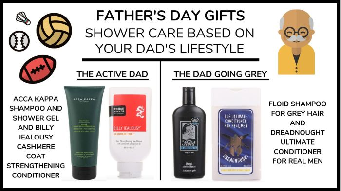 Royal Shave shares Father's Day gifts
